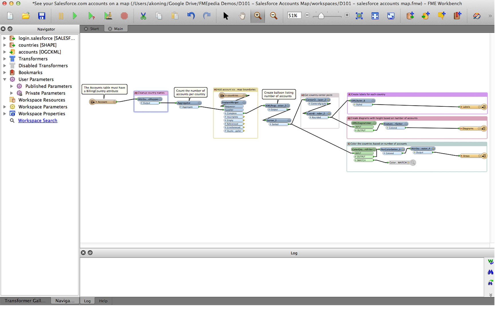 INSPIRE dataset viewed in the FME Data Inspector